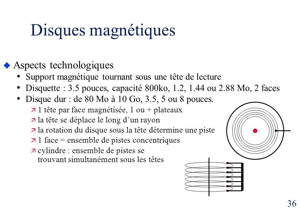 36 Disques magnétiques Aspects technologiques Support magnétique tournant sous une tête de lecture Disquette : 3.5 pouces, capacité 800ko, 1.2, 1.44 o