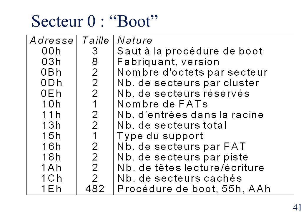 41 Secteur 0 : Boot