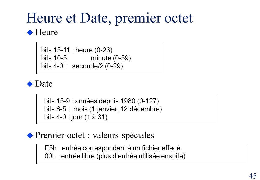 45 Heure et Date, premier octet Heure Date Premier octet : valeurs spéciales bits 15-9 : années depuis 1980 (0-127) bits 8-5 : mois (1:janvier, 12:déc