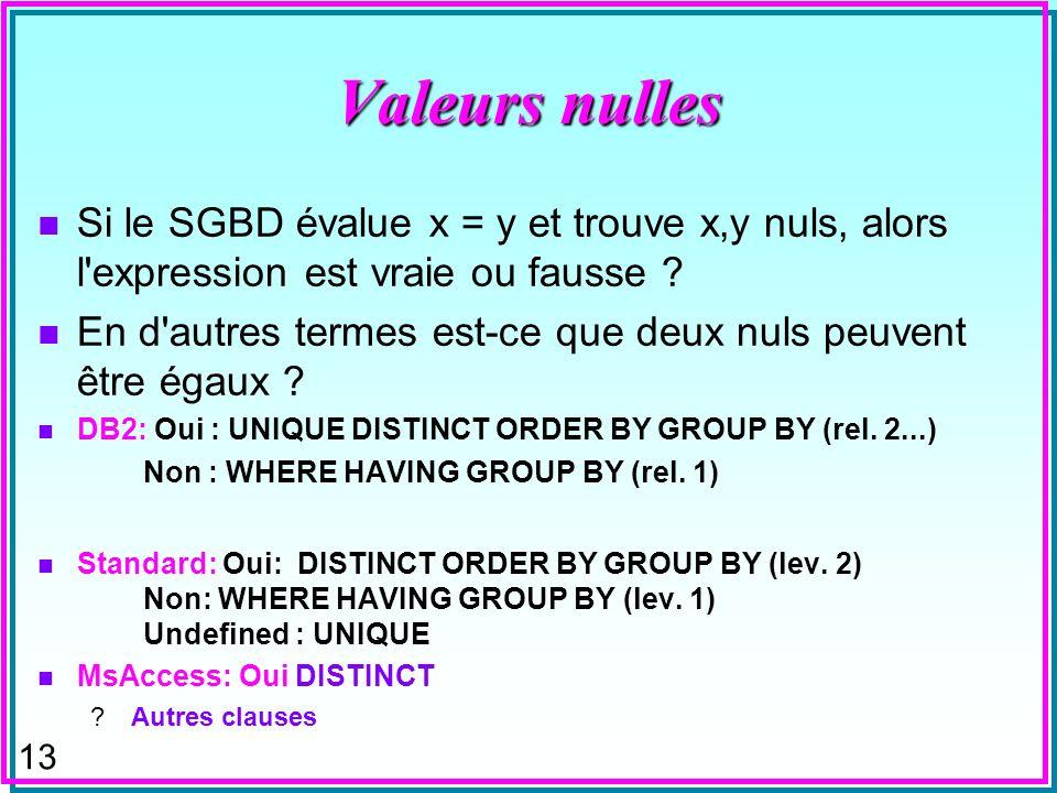 13 Valeurs nulles n Si le SGBD évalue x = y et trouve x,y nuls, alors l'expression est vraie ou fausse ? n En d'autres termes est-ce que deux nuls peu