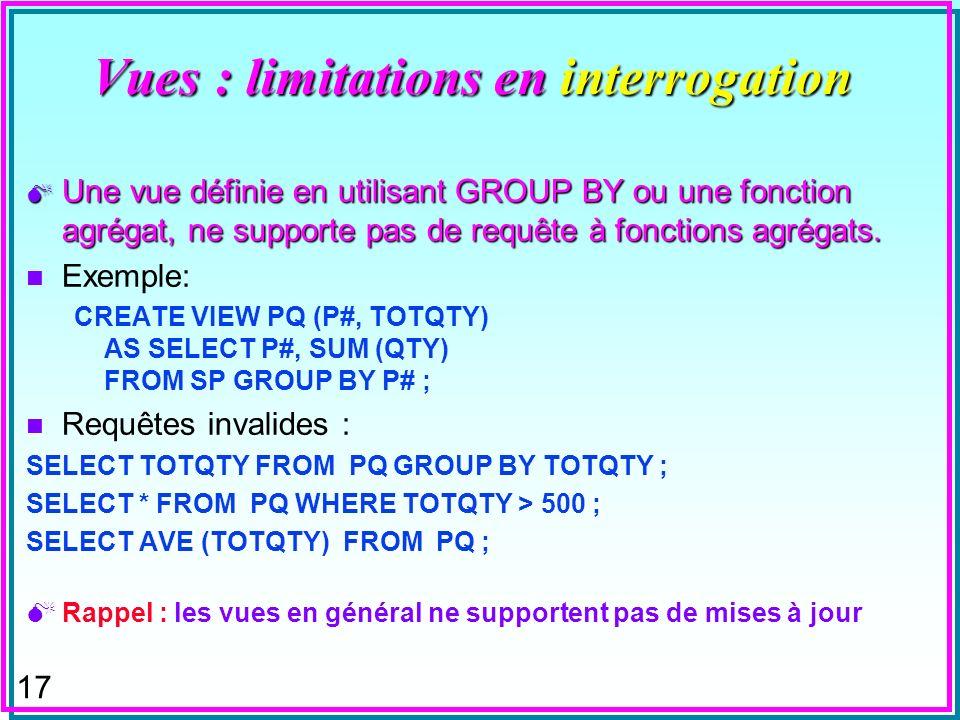 17 Vues : limitations en interrogation Une vue définie en utilisant GROUP BY ou une fonction agrégat, ne supporte pas de requête à fonctions agrégats.