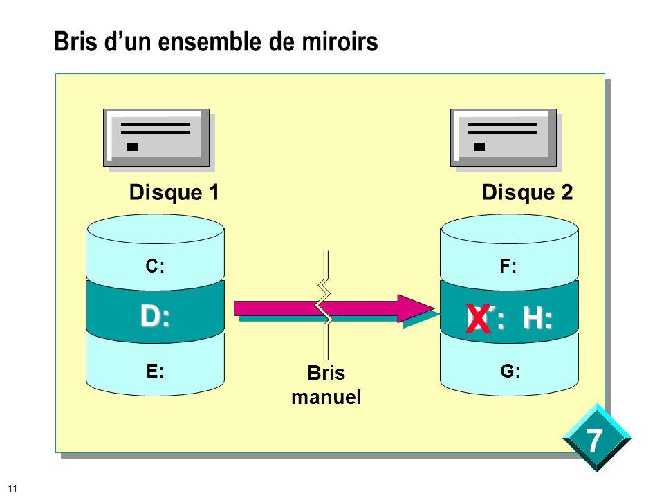7 11 Bris dun ensemble de miroirs C: D: E: Disque 1Disque 2 Bris manuel F: D : G: ´ X H: