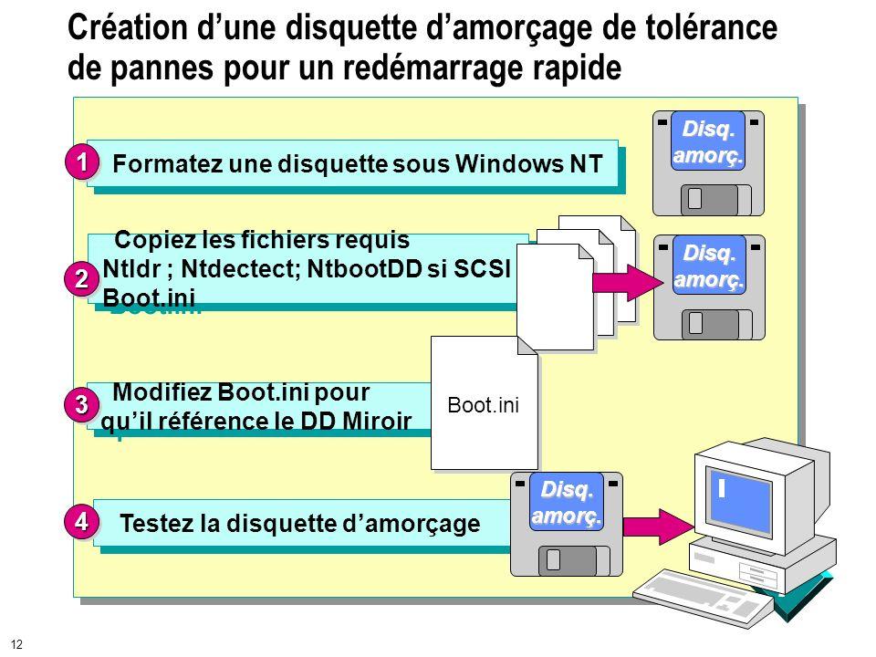 7 12 Création dune disquette damorçage de tolérance de pannes pour un redémarrage rapide Testez la disquette damorçage Modifiez Boot.ini pour quil référence le DD Miroir Modifiez Boot.ini pour quil référence le DD Miroir Copiez les fichiers requis Ntldr ; Ntdectect; NtbootDD si SCSI Boot.ini Copiez les fichiers requis Ntldr ; Ntdectect; NtbootDD si SCSI Boot.ini Formatez une disquette sous Windows NT 11 22 33 44Disq.amorç.