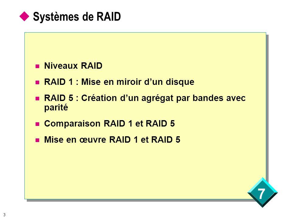 7 4 Niveaux RAID Niveaux RAID de la tolérance de pannes Mises en œuvre logicielles des RAID Mises en œuvre matérielles des RAID RAID 1 RAID 2 RAID 3 RAID 4 RAID 5 Miroir de disque - duplexing (1 contrôleur par disque) Agrégat par bandes avec code de correction derreurs (ECC) Agrégat par bandes avec ECC stocké comme parité Agrégat par bandes avec blocs de taille importante ; parité stockée sur un seul lecteur Agrégat par bandes avec parité répartie entre plusieurs lecteurs = Géré par Windows NT Server RAID 10 Idem à Raid 5 mais doublé
