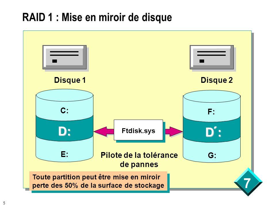 7 5 RAID 1 : Mise en miroir de disque C: D: E: Disque 1Disque 2 Pilote de la tolérance de pannes Ftdisk.sys F: D : G: ´ Toute partition peut être mise en miroir perte des 50% de la surface de stockage Toute partition peut être mise en miroir perte des 50% de la surface de stockage