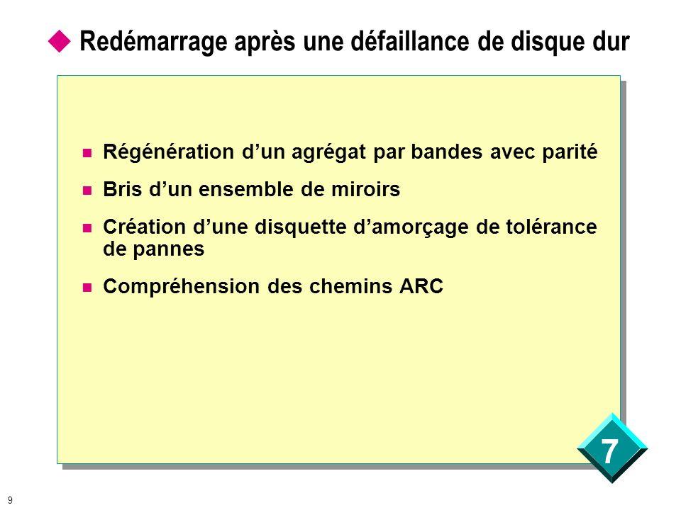 7 9 Régénération dun agrégat par bandes avec parité Bris dun ensemble de miroirs Création dune disquette damorçage de tolérance de pannes Compréhension des chemins ARC Redémarrage après une défaillance de disque dur
