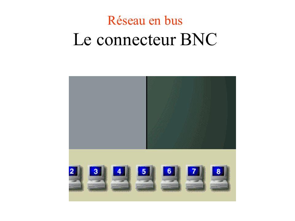 Réseau en bus Un ordinateur envoie des informations sur le bus.
