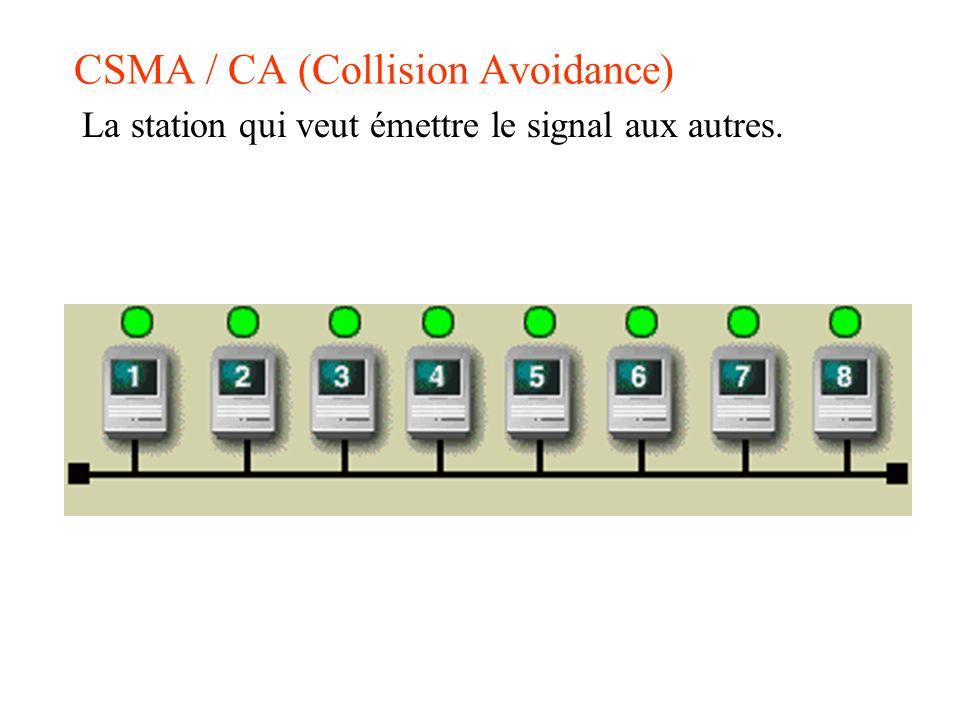CSMA / CA (Collision Avoidance) La station qui veut émettre le signal aux autres.