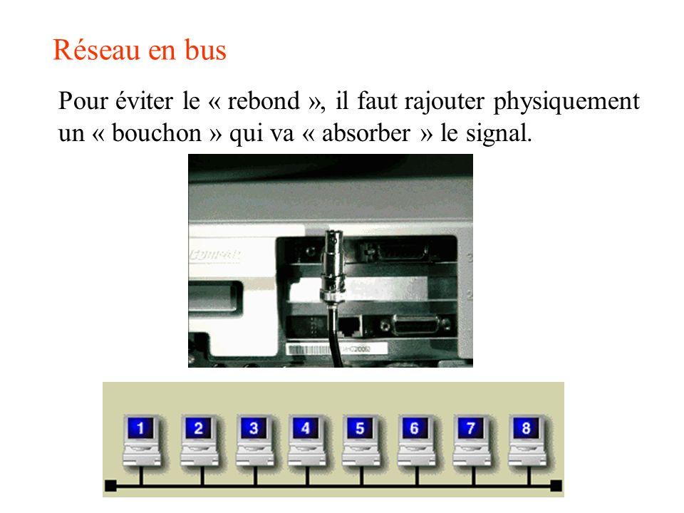 Réseau en bus Si un poste est en panne, cela naffecte pas le réseau Par contre, le réseau peut être interrompu par une mauvaise connexion ou un câble défectueux.