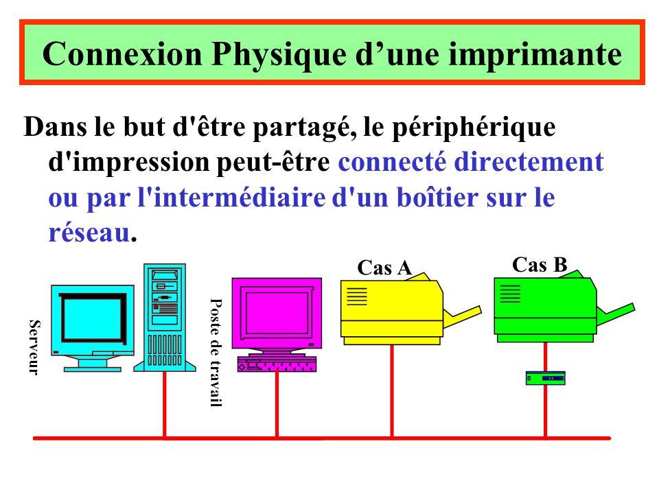 Dans le but d'être partagé, le périphérique d'impression peut-être connecté directement ou par l'intermédiaire d'un boîtier sur le réseau. Serveur Pos