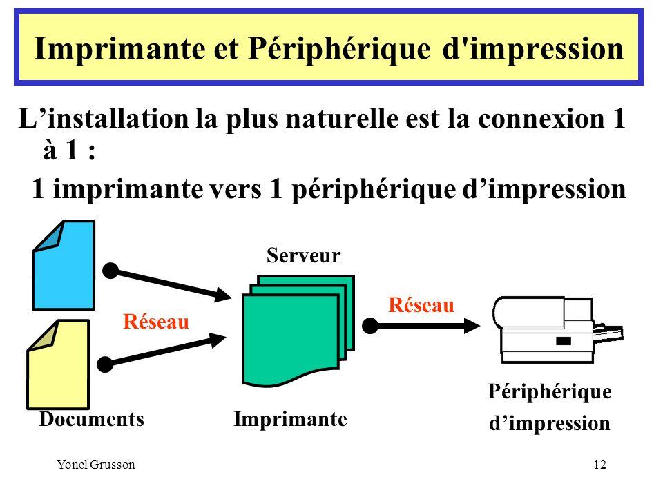 Yonel Grusson12 Linstallation la plus naturelle est la connexion 1 à 1 : 1 imprimante vers 1 périphérique dimpression Imprimante et Périphérique d'imp