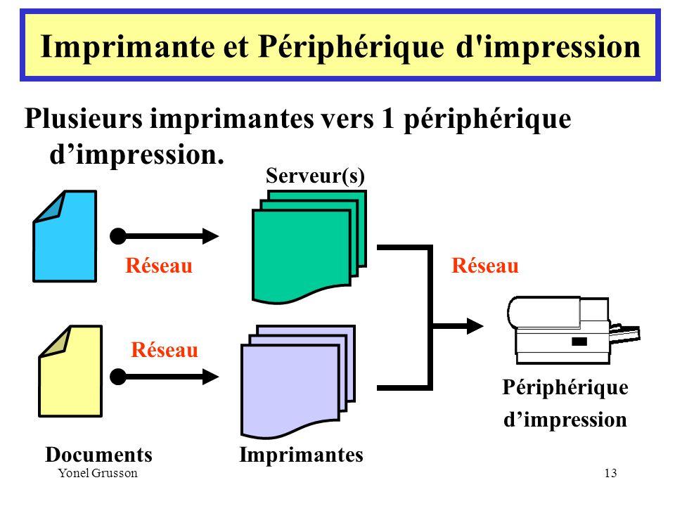 Yonel Grusson13 Plusieurs imprimantes vers 1 périphérique dimpression. Périphérique dimpression ImprimantesDocuments Imprimante et Périphérique d'impr