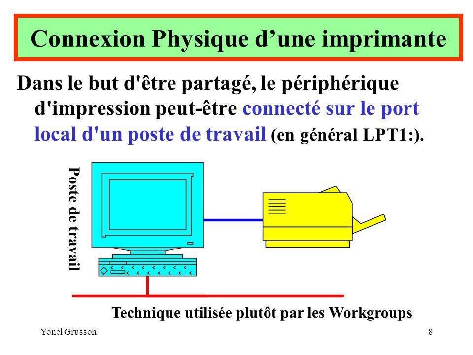 Yonel Grusson8 Dans le but d'être partagé, le périphérique d'impression peut-être connecté sur le port local d'un poste de travail (en général LPT1:).