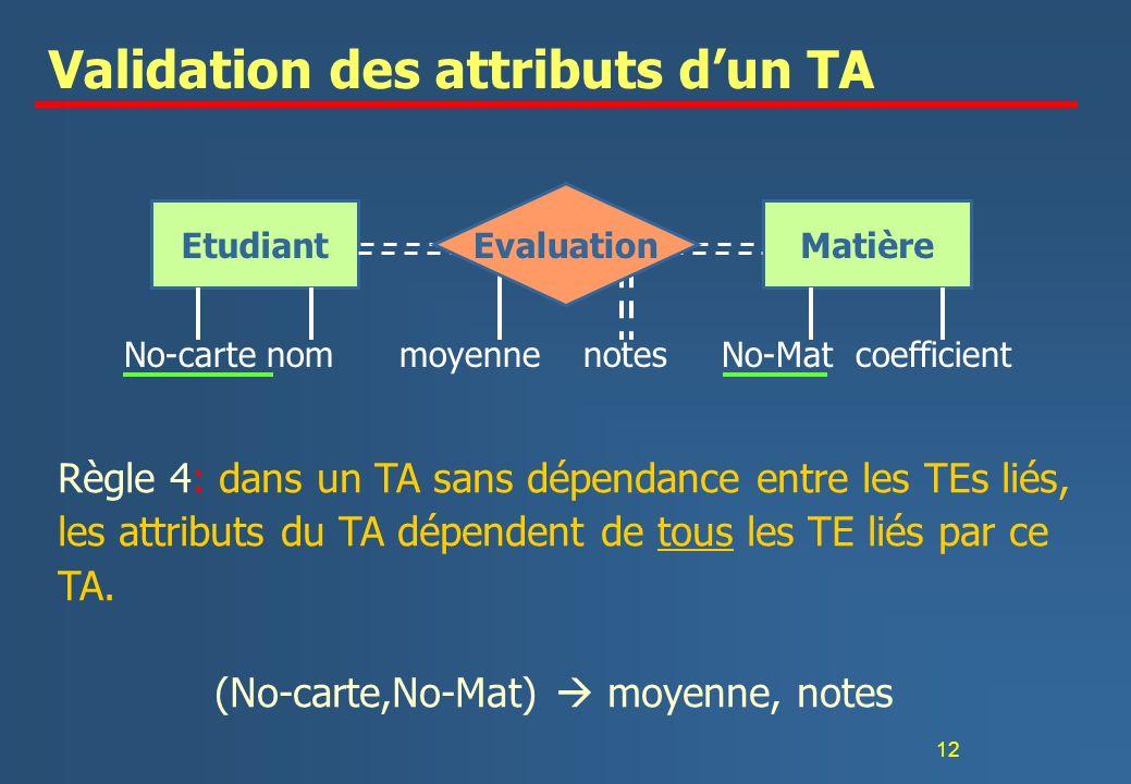 12 Validation des attributs dun TA Règle 4: dans un TA sans dépendance entre les TEs liés, les attributs du TA dépendent de tous les TE liés par ce TA.