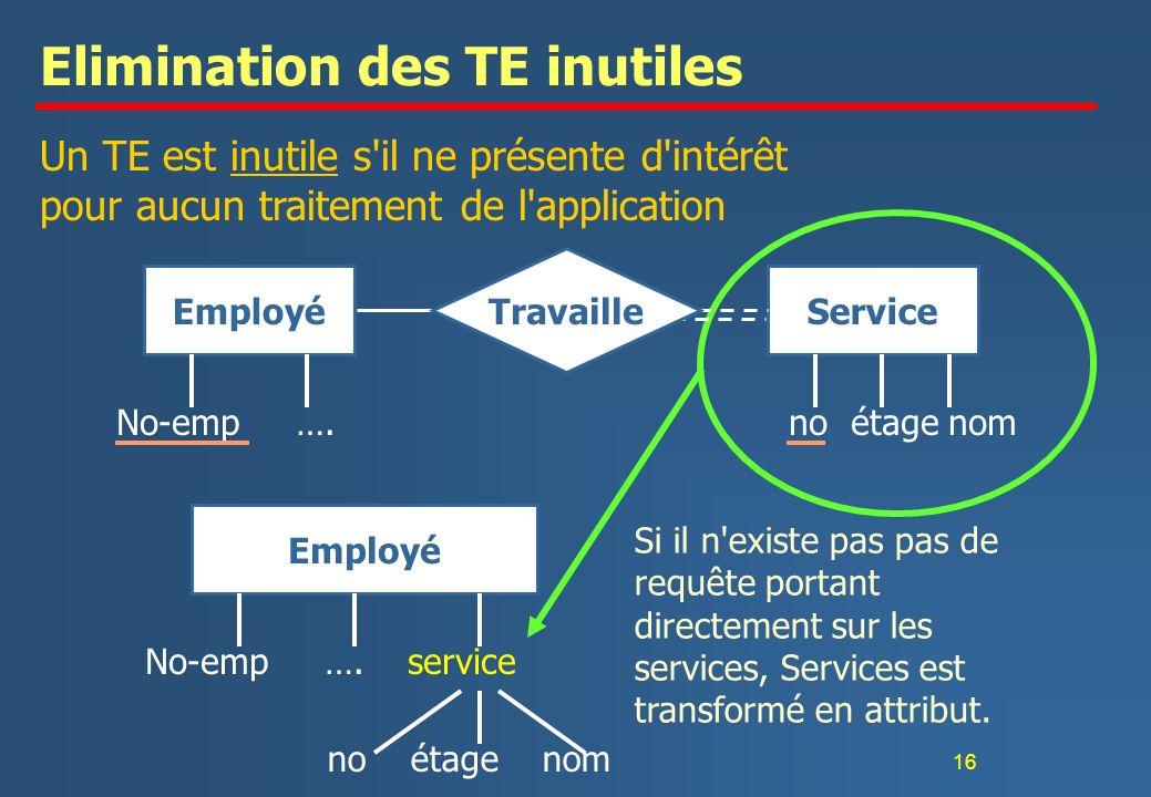 16 Elimination des TE inutiles Un TE est inutile s il ne présente d intérêt pour aucun traitement de l application Si il n existe pas pas de requête portant directement sur les services, Services est transformé en attribut.