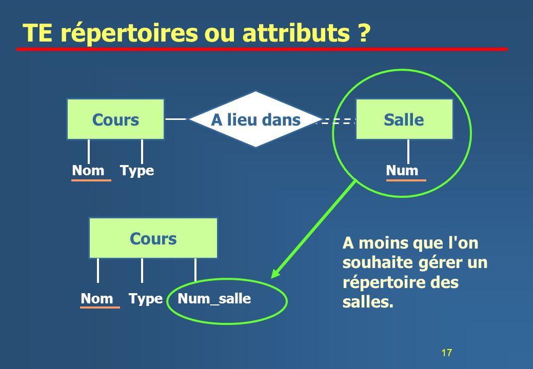 17 TE répertoires ou attributs .
