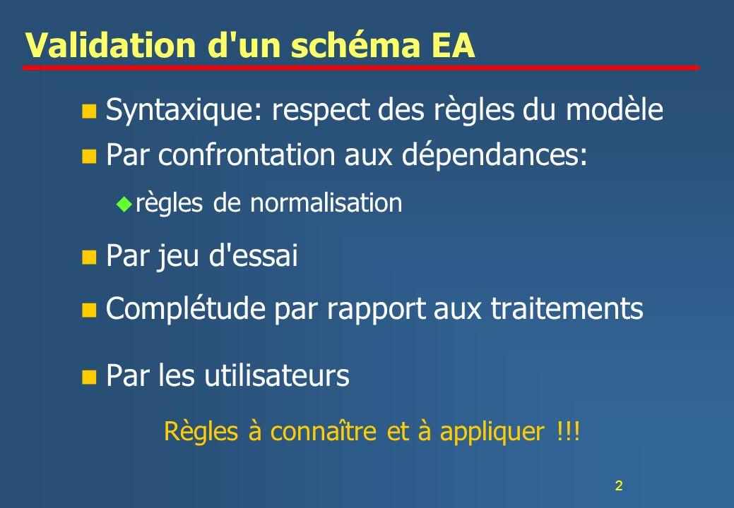 2 Validation d'un schéma EA n Syntaxique: respect des règles du modèle n Par confrontation aux dépendances: u règles de normalisation n Par jeu d'essa
