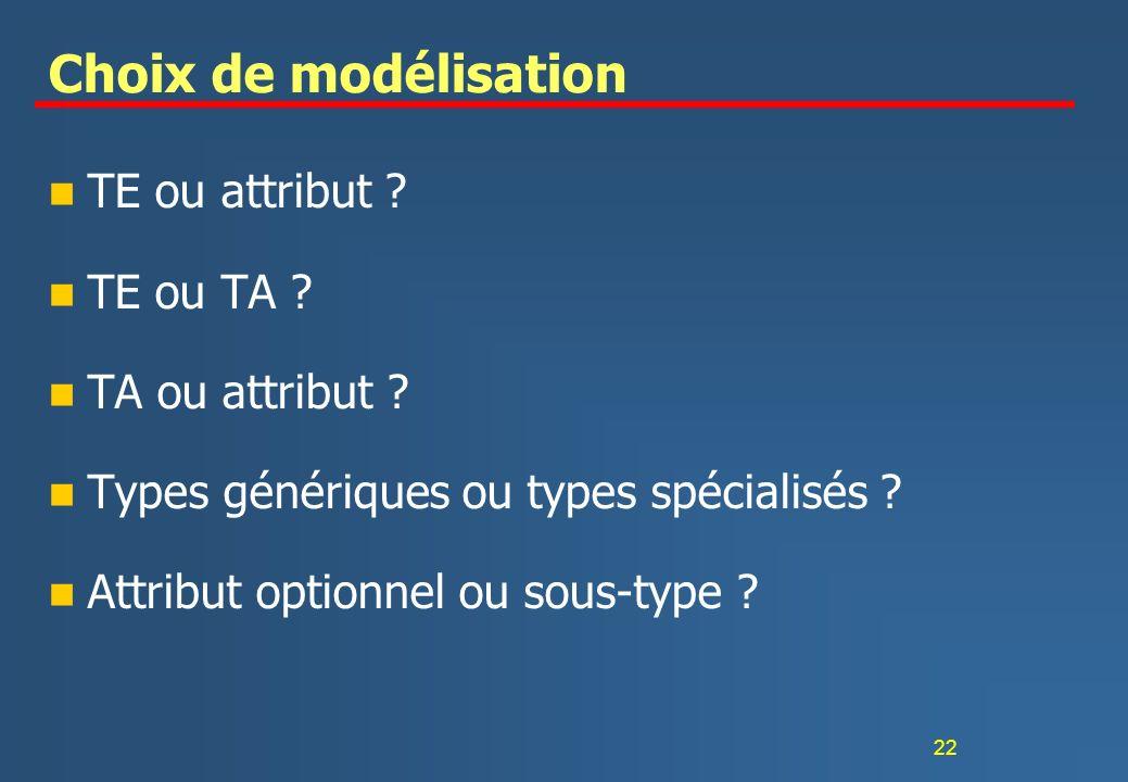 22 Choix de modélisation n TE ou attribut ? n TE ou TA ? n TA ou attribut ? n Types génériques ou types spécialisés ? n Attribut optionnel ou sous-typ