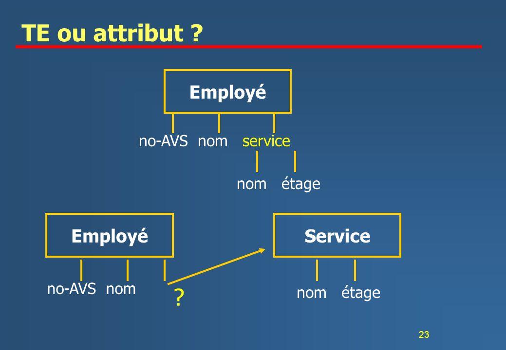 23 TE ou attribut ? Employé no-AVS nom service nom étage Service nom étage Employé no-AVS nom ?
