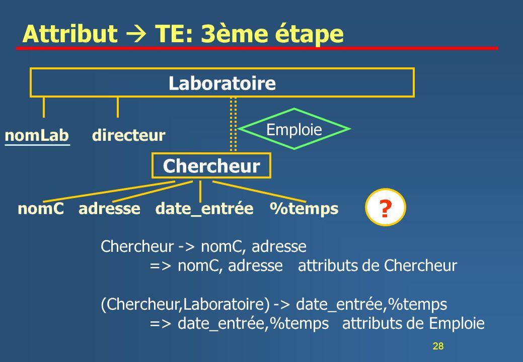 28 Attribut TE: 3ème étape nomLabdirecteur nomCadressedate_entrée%temps Laboratoire ? Chercheur Emploie Chercheur -> nomC, adresse => nomC, adresse at