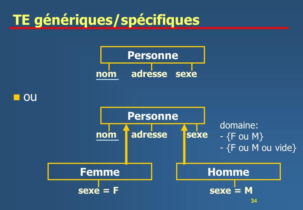 34 TE génériques/spécifiques n ou nomadresse sexe Personne nomadresse sexe Personne sexe = F Femme sexe = M Homme domaine: - {F ou M} - {F ou M ou vid