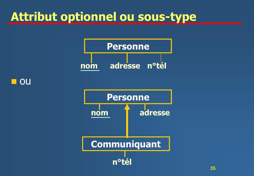 35 Attribut optionnel ou sous-type n ou nomadresse n°tél Personne nomadresse Personne n°tél Communiquant