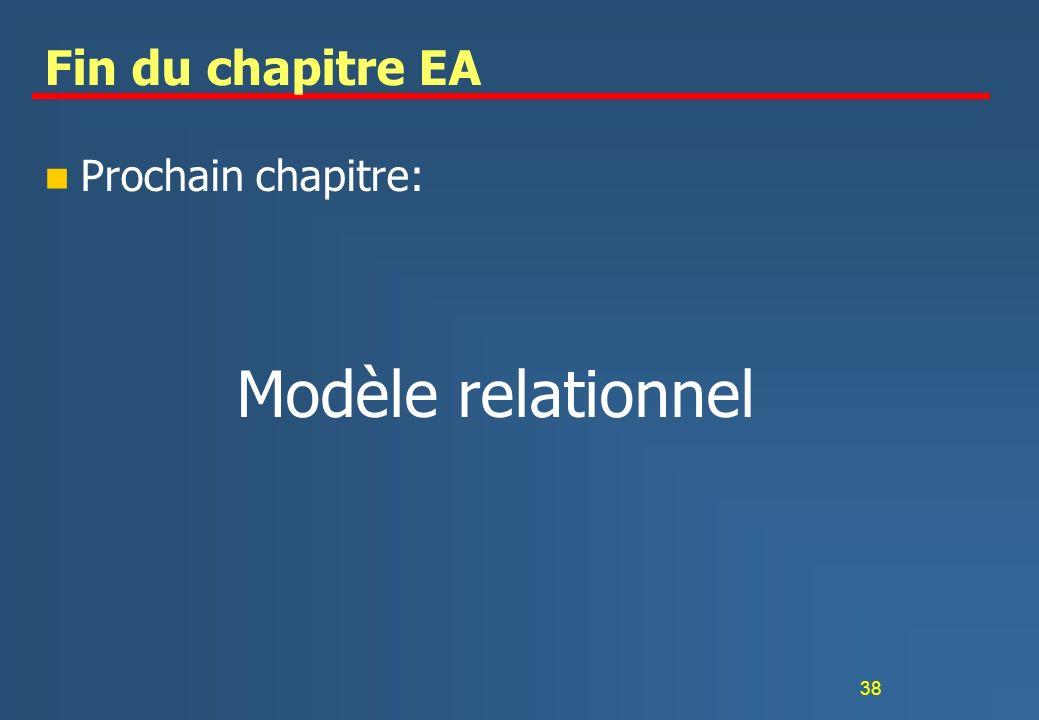 38 Fin du chapitre EA n Prochain chapitre: Modèle relationnel