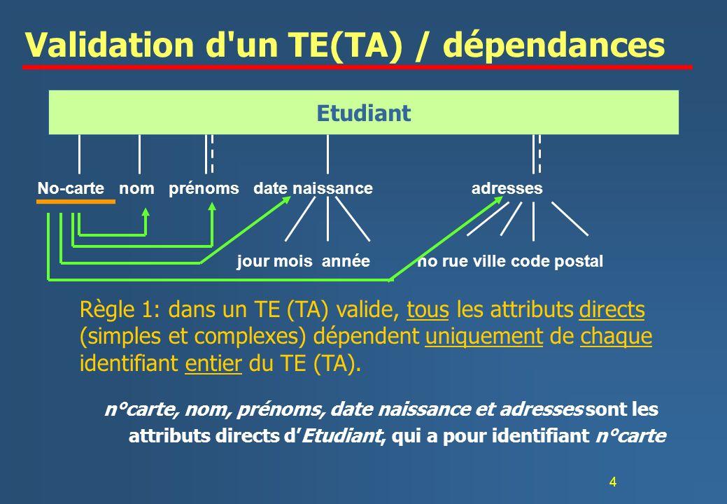 4 Validation d un TE(TA) / dépendances Règle 1: dans un TE (TA) valide, tous les attributs directs (simples et complexes) dépendent uniquement de chaque identifiant entier du TE (TA).