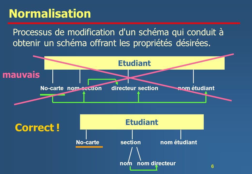 6 Normalisation Processus de modification d un schéma qui conduit à obtenir un schéma offrant les propriétés désirées.