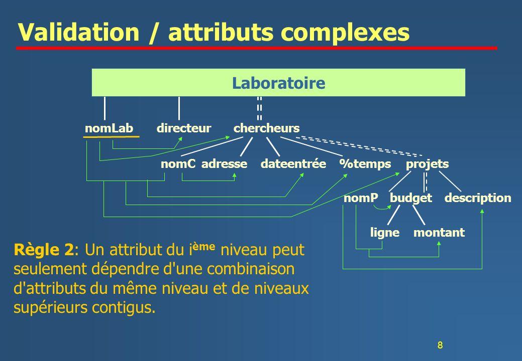 8 Validation / attributs complexes Règle 2: Un attribut du i ème niveau peut seulement dépendre d'une combinaison d'attributs du même niveau et de niv