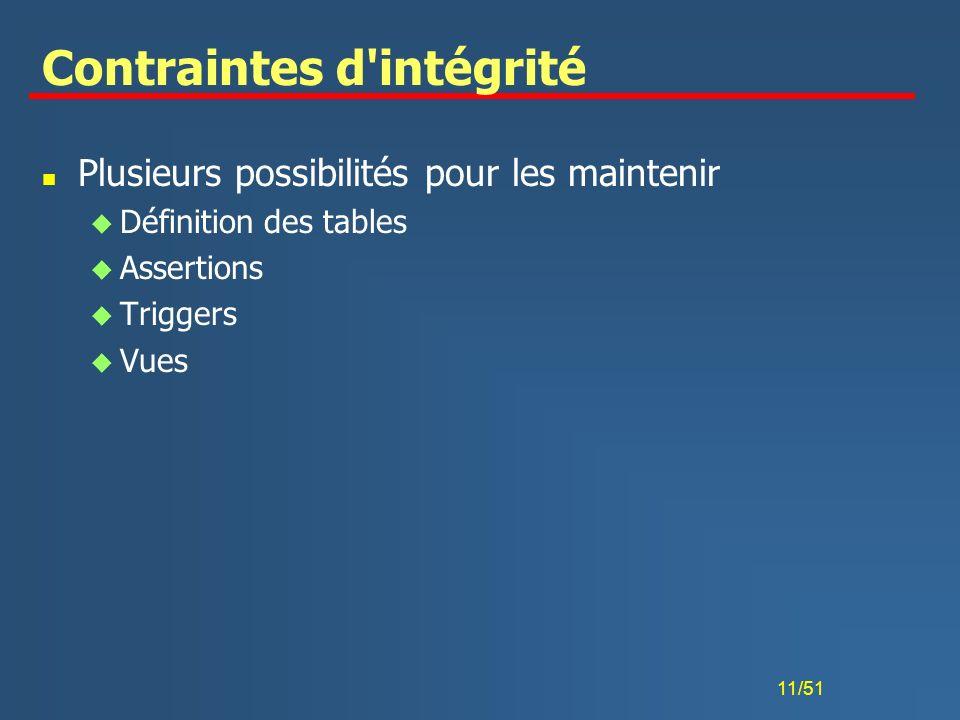 11/51 Contraintes d'intégrité n Plusieurs possibilités pour les maintenir u Définition des tables u Assertions u Triggers u Vues