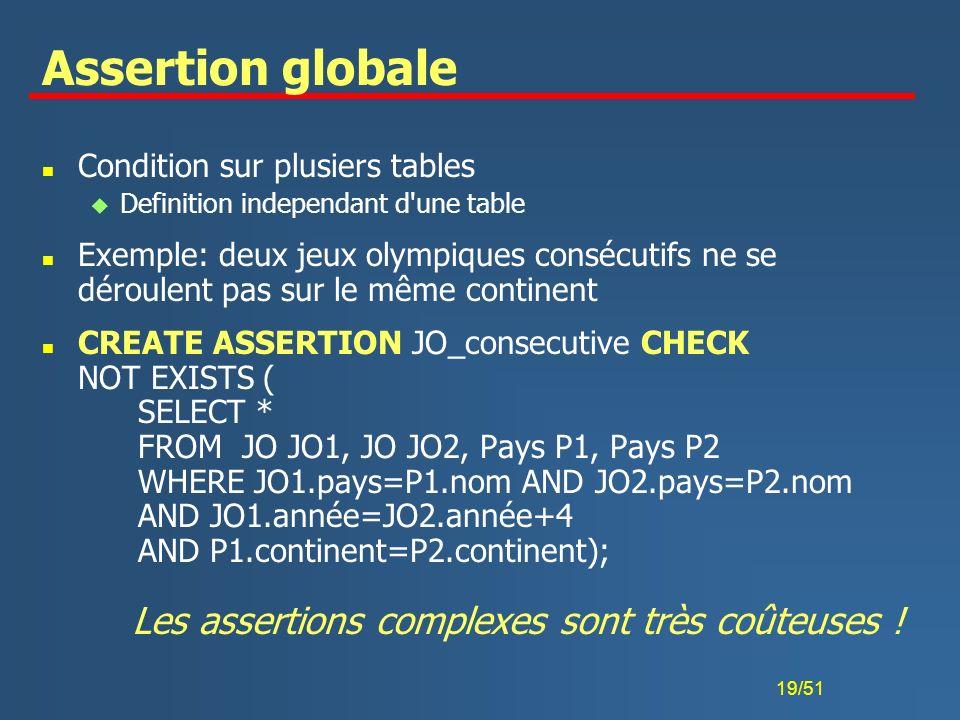 19/51 Assertion globale n Condition sur plusiers tables u Definition independant d'une table n Exemple: deux jeux olympiques consécutifs ne se déroule