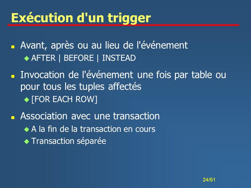 24/51 Exécution d'un trigger n Avant, après ou au lieu de l'événement u AFTER | BEFORE | INSTEAD n Invocation de l'événement une fois par table ou pou