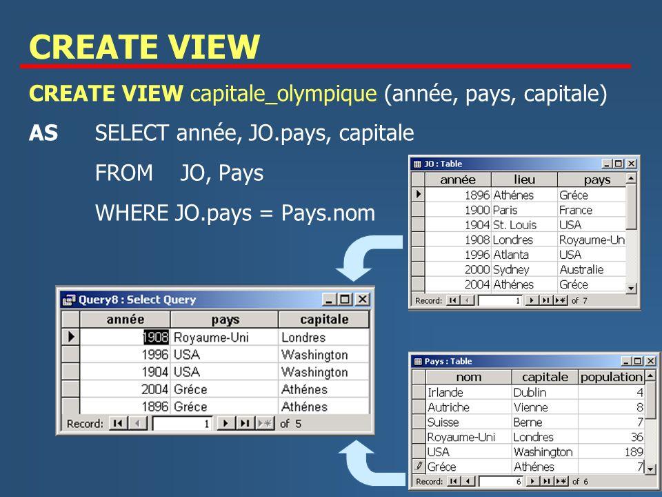 4/51 Utilisation des Vues n SELECT DISTINCT capitale FROM capitale_olympique ; n UPDATE capitale_olympique SET capitale = Berlin WHERE pays = RDA ;