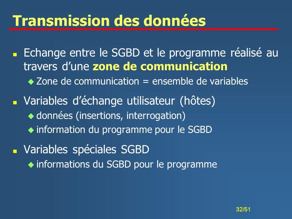 32/51 Transmission des données n Echange entre le SGBD et le programme réalisé au travers dune zone de communication u Zone de communication = ensembl