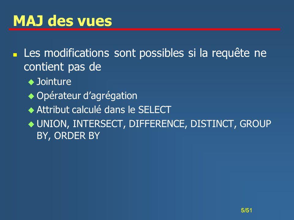 5/51 MAJ des vues n Les modifications sont possibles si la requête ne contient pas de u Jointure u Opérateur dagrégation u Attribut calculé dans le SE