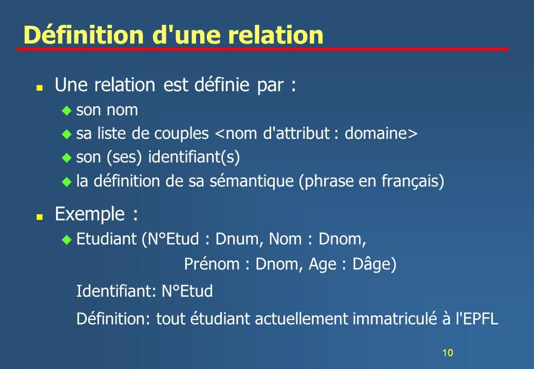 10 Définition d'une relation n Une relation est définie par : u son nom u sa liste de couples u son (ses) identifiant(s) u la définition de sa sémanti