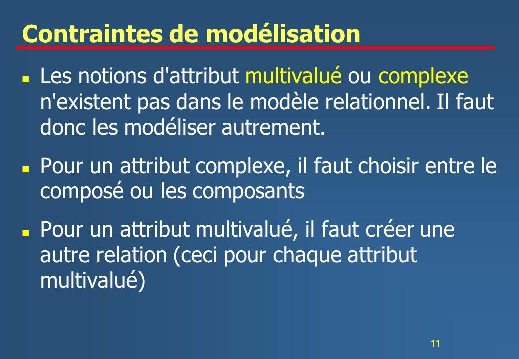 11 Contraintes de modélisation n Les notions d'attribut multivalué ou complexe n'existent pas dans le modèle relationnel. Il faut donc les modéliser a