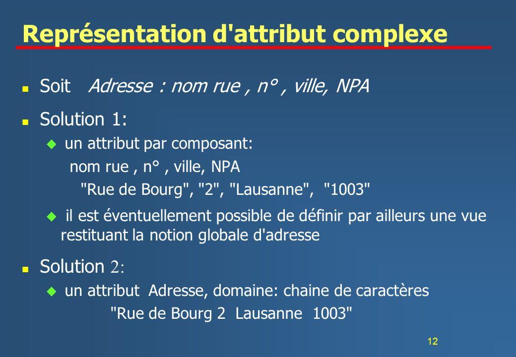 12 Représentation d'attribut complexe n Soit Adresse : nom rue, n°, ville, NPA n Solution 1: un attribut par composant: nom rue, n°, ville, NPA