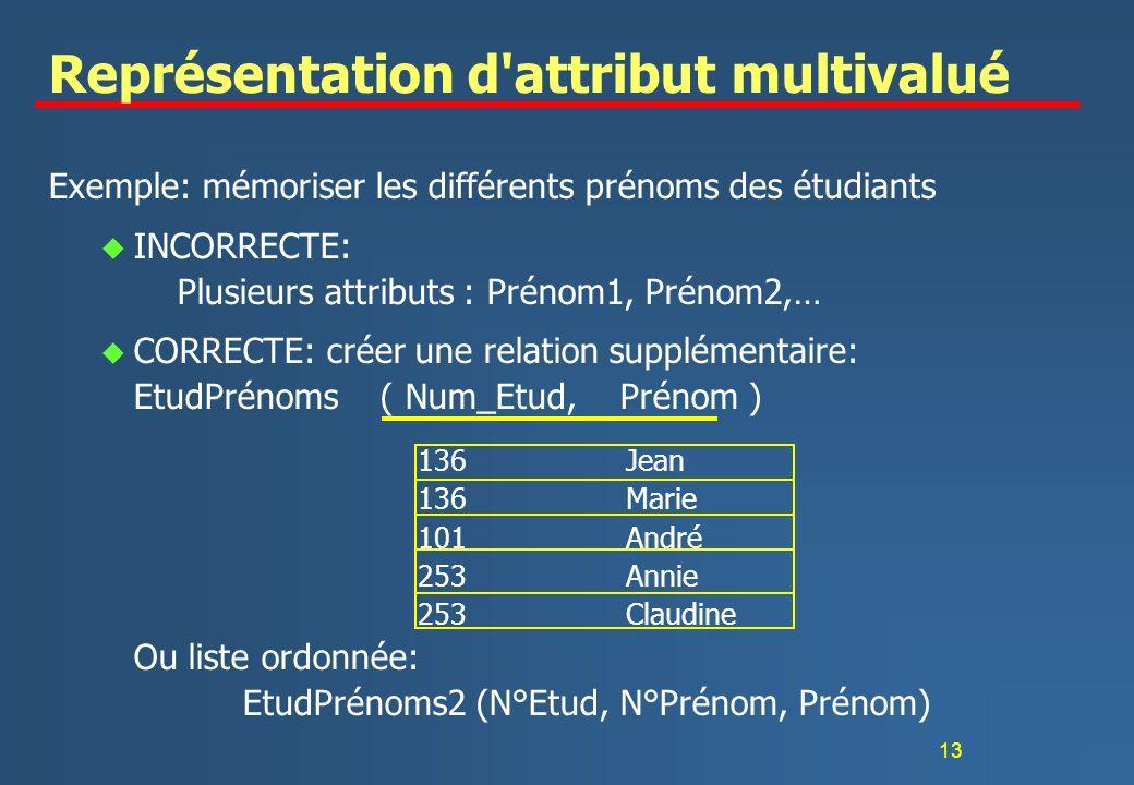 13 Représentation d'attribut multivalué Exemple: mémoriser les différents prénoms des étudiants u INCORRECTE: Plusieurs attributs : Prénom1, Prénom2,…