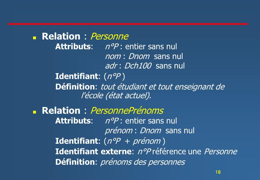 18 n Relation : Personne Attributs: n°P : entier sans nul nom : Dnom sans nul adr : Dch100 sans nul Identifiant: (n°P ) Définition: tout étudiant et t