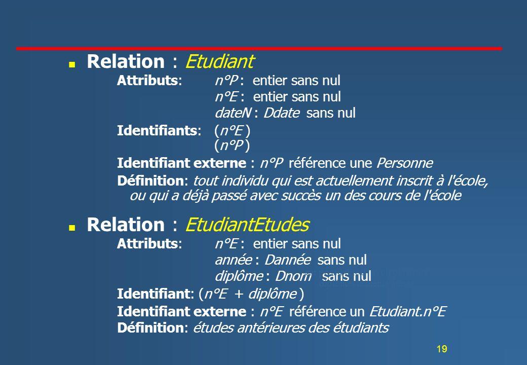 19 n Relation : Etudiant Attributs: n°P : entier sans nul n°E : entier sans nul dateN : Ddate sans nul Identifiants: (n°E ) (n°P ) Identifiant externe