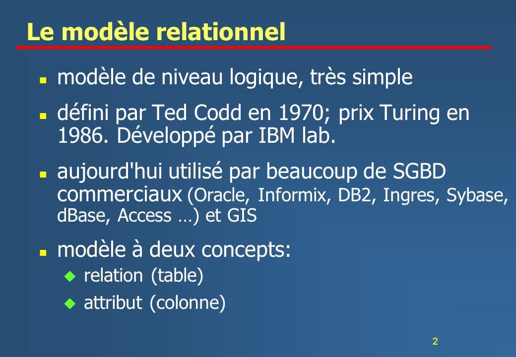 2 Le modèle relationnel n modèle de niveau logique, très simple n défini par Ted Codd en 1970; prix Turing en 1986. Développé par IBM lab. n aujourd'h