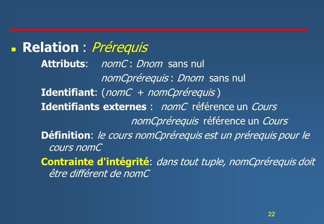 22 n Relation : Prérequis Attributs: nomC : Dnom sans nul nomCprérequis : Dnom sans nul Identifiant: (nomC + nomCprérequis ) Identifiants externes : n