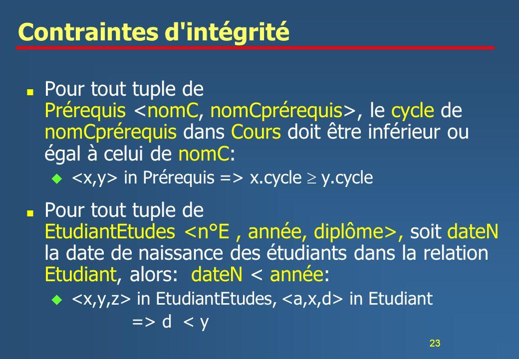 23 Contraintes d'intégrité n Pour tout tuple de Prérequis, le cycle de nomCprérequis dans Cours doit être inférieur ou égal à celui de nomC: u in Prér