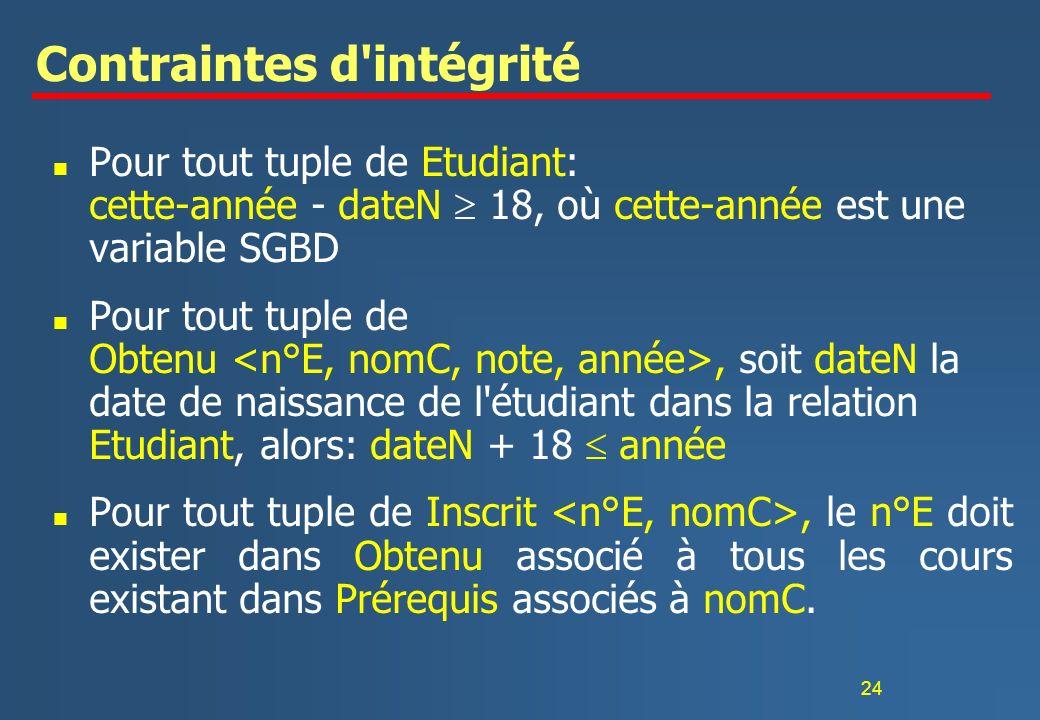 24 Contraintes d'intégrité n Pour tout tuple de Etudiant: cette-année - dateN 18, où cette-année est une variable SGBD n Pour tout tuple de Obtenu, so
