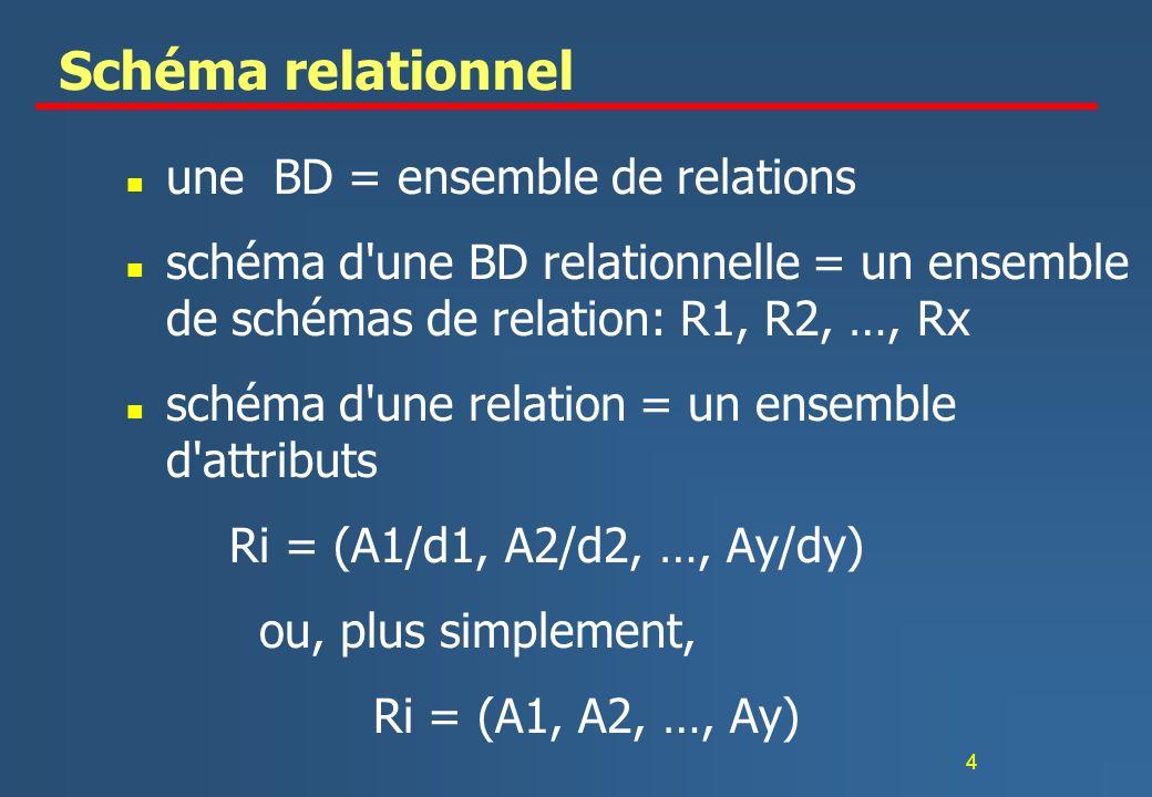 4 Schéma relationnel n une BD = ensemble de relations n schéma d'une BD relationnelle = un ensemble de schémas de relation: R1, R2, …, Rx n schéma d'u