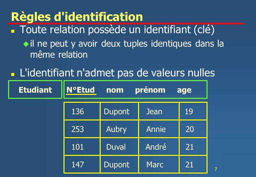 7 Règles d'identification n Toute relation possède un identifiant (clé) u il ne peut y avoir deux tuples identiques dans la même relation n L'identifi