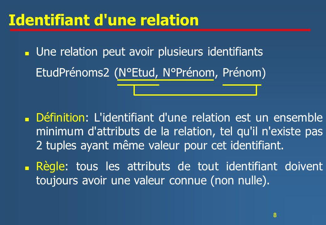 8 Identifiant d'une relation n Une relation peut avoir plusieurs identifiants EtudPrénoms2 (N°Etud, N°Prénom, Prénom) n Définition: L'identifiant d'un
