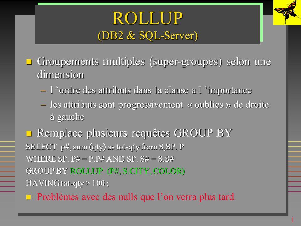 1HAVINGHAVING Permet de spécifier les prédicats sur les groupes de GROUP BY Permet de spécifier les prédicats sur les groupes de GROUP BY SELECT [p#], sum (qty) as [tot-qty] from sp GROUP BY [p#] HAVING SUM (QTY) > 200 ORDER BY SUM (QTY) DESC; p#tot-qty p21000 p1600 p5500 p4500 p3400